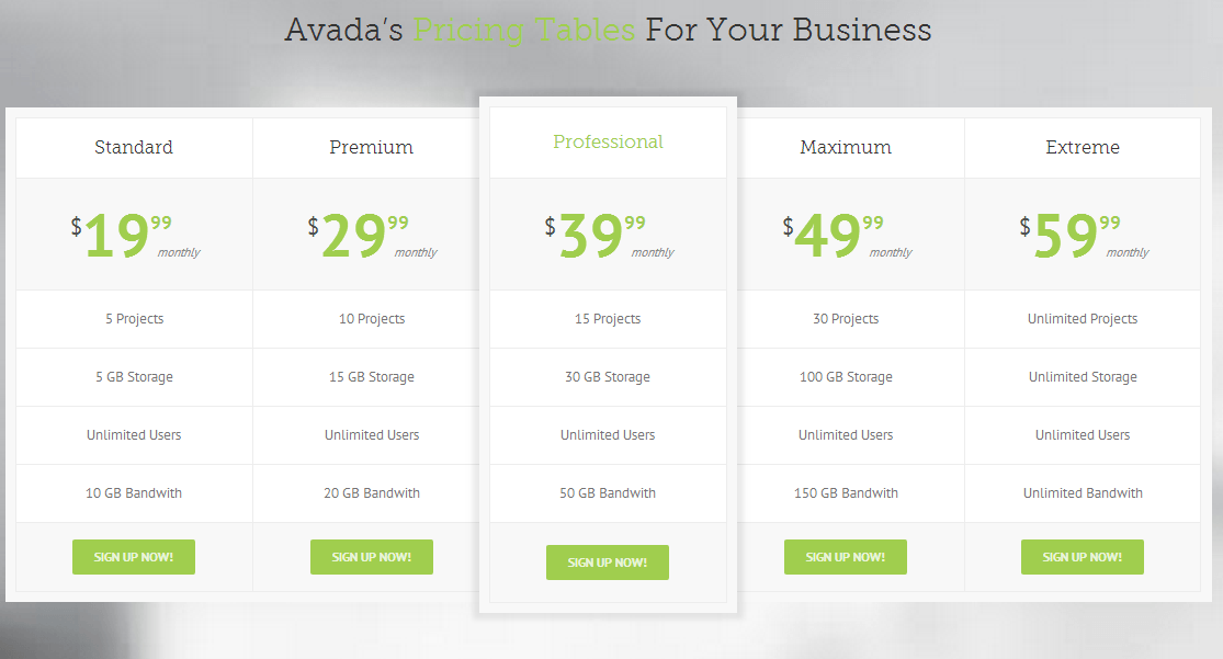 Pricing Tables in Avada
