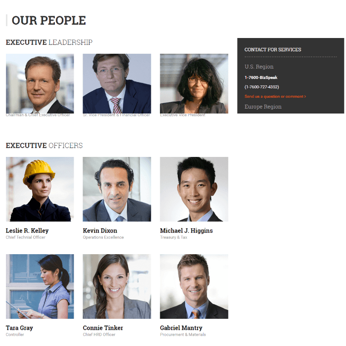 Bizspeak - Our people.