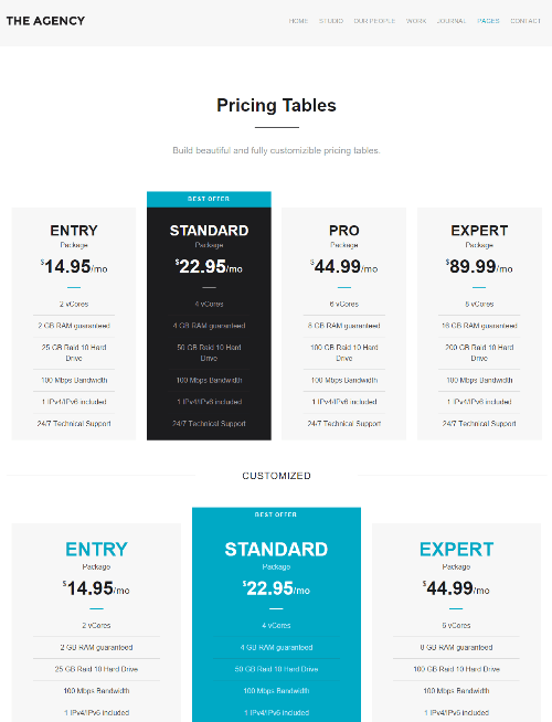 The Agency - pricing tables